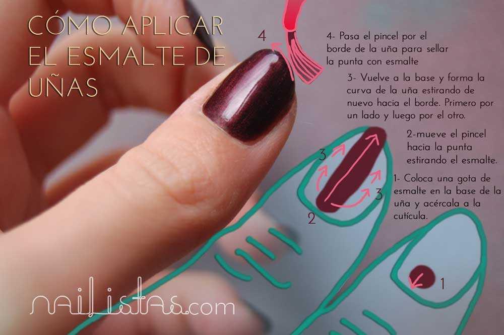 esquema de cómo aplicar el esmalte de uñas