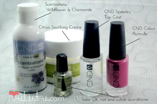 Productos CND profesionales. CND España